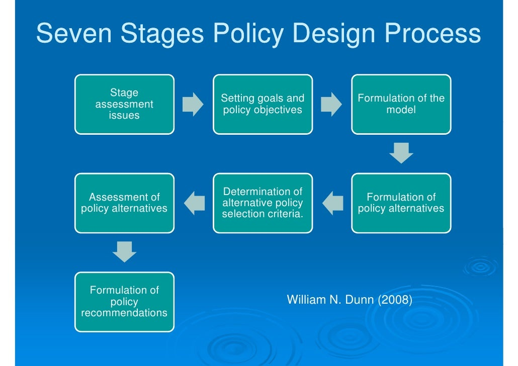 "policy process part i Part of the controversy, of course, is the result of the natural ""shaking out""   parameters within which policy making is delegated to regulators it is more  useful to."