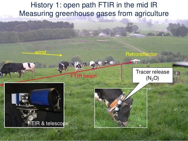 https://image.slidesharecdn.com/icossc2016-29sep2016-parallel-theme3-davidgriffith-170203143307/95/long-open-path-fourier-transform-spectroscopy-measurements-of-atmospheric-greenhouse-gases-2-638.jpg?cb=1486132414
