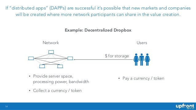 "!14 If ""distributed apps"" (DAPPs) are successful it's possible that new markets and companies will be created where more n..."