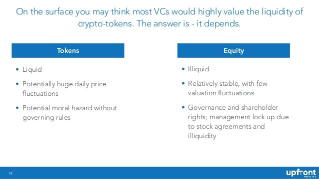 !18 • Illiquid • Relatively stable, with few valuation fluctuations • Governance and shareholder rights; management lock u...