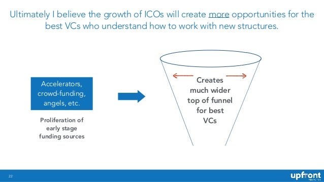 !22 Ultimately I believe the growth of ICOs will create more opportunities for the best VCs who understand how to work wit...