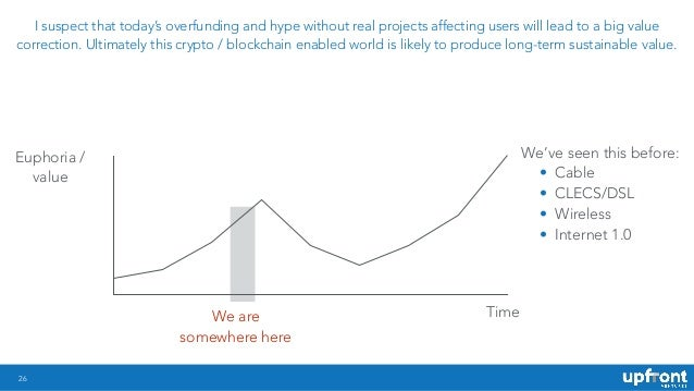 !26 I suspect that today's overfunding and hype without real projects affecting users will lead to a big value correction....