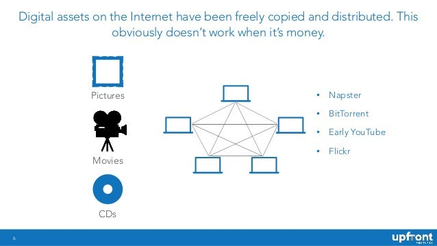 !6 Digital assets on the Internet have been freely copied and distributed. This obviously doesn't work when it's money. Pi...