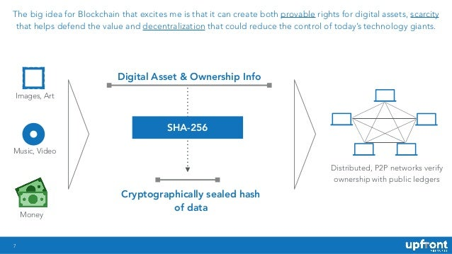 !7 The big idea for Blockchain that excites me is that it can create both provable rights for digital assets, scarcity tha...