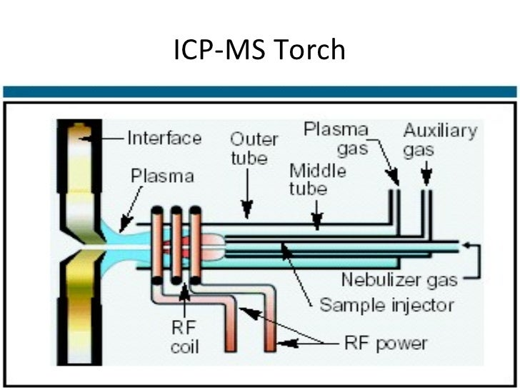 Room Temperature Plasma