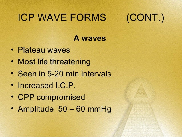 COMPLICATIONS OF ICP         MONITORING•   Infection•   intracranial hemorrhage or haematoma•   CSF Leakage•   Mechanical ...