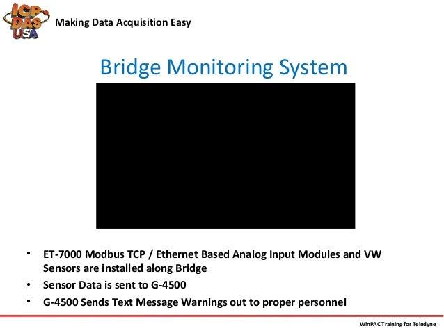 Simple Data Acquisition System : Icp das usa data acquisition communication