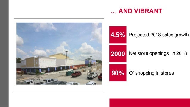 … AND VIBRANT 4.5% Projected 2018 sales growth 2000 Net store openings in 2018 90% Of shopping in stores