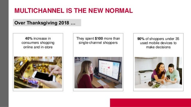 MULTICHANNEL IS THE NEW NORMAL Over Thanksgiving 2018 … 40% increase in consumers shopping online and in-store They spent ...
