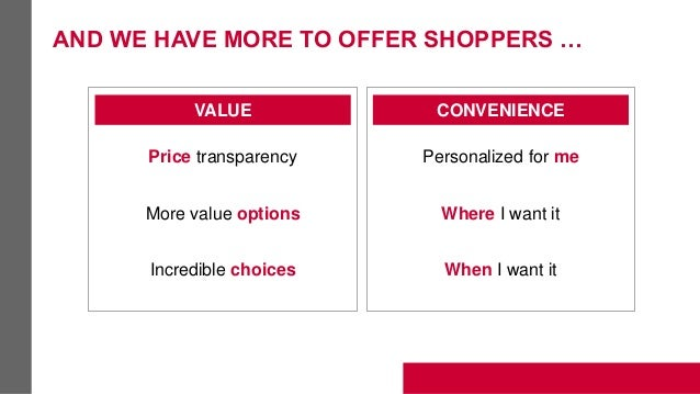 1970 1980 AND WE HAVE MORE TO OFFER SHOPPERS … VALUE CONVENIENCE Price transparency More value options Incredible choices ...