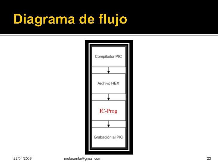Manual Ic Prog