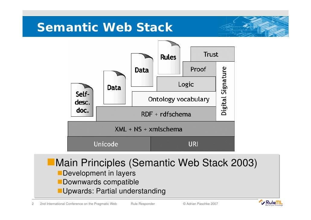 ICPW2007.Paschke Slide 2