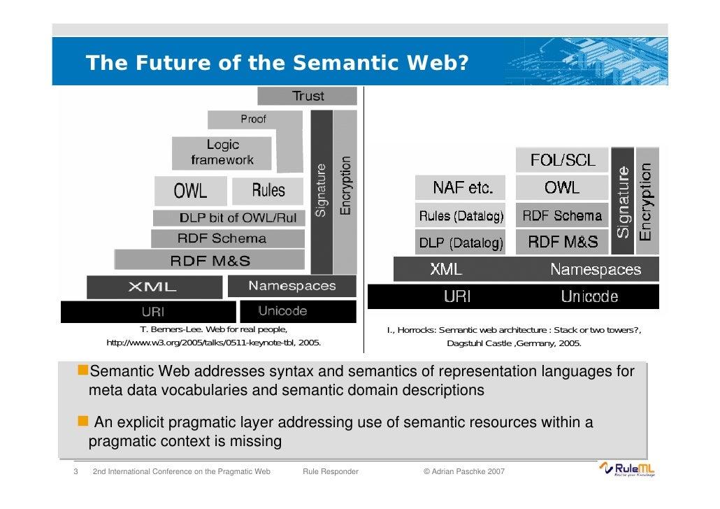 ICPW2007.Paschke Slide 3
