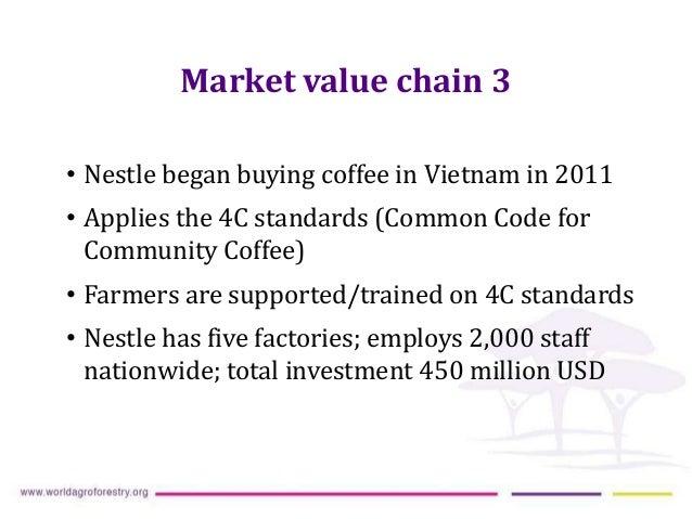 weakness of trung nguyen Establishment of trung nguyen coffee company over 100 trung nguyen coffee shops were set up in vietnam trung nguyen  weakness.
