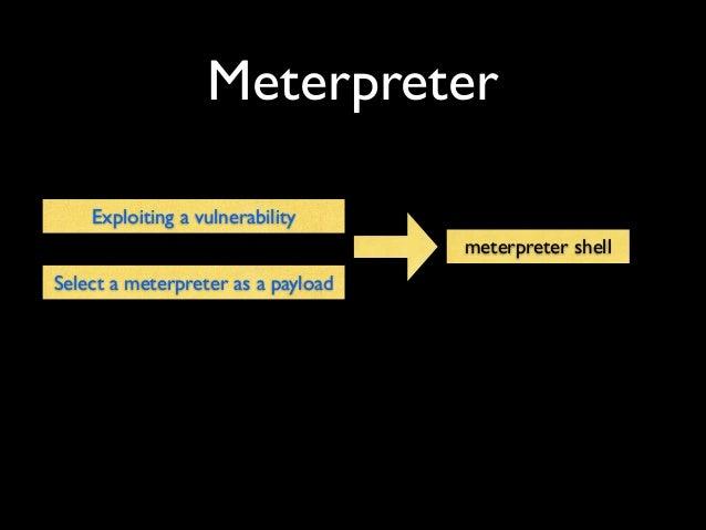 Meterpreter Exploiting a vulnerability Select a meterpreter as a payload meterpreter shell