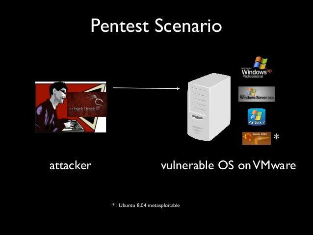 Pentest Scenario attacker vulnerable OS onVMware * : Ubuntu 8.04 metasploitable *