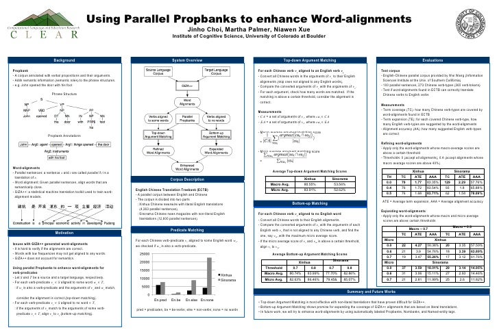 Using Parallel Propbanks to enhance Word-alignments Jinho Choi, Martha Palmer, Niawen Xue Institute of Cognitive Science, ...