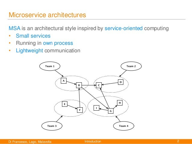 Migrating towards Microservice Architectures: an Industrial Survey  Slide 2