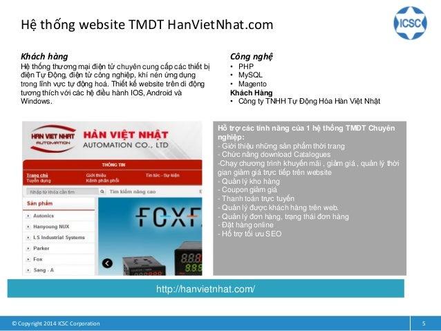 Hệ thống website TMDT HanVietNhat.com © Copyright 2014 ICSC Corporation 5 Khách hàng Hệ thống thương mại điện tử chuyên cu...
