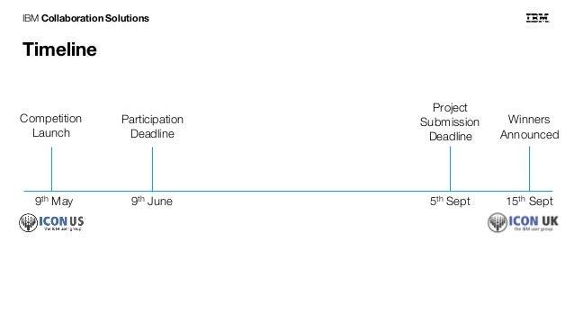 IBM Collaboration Solutions Developer Competition 2016 Slide 3