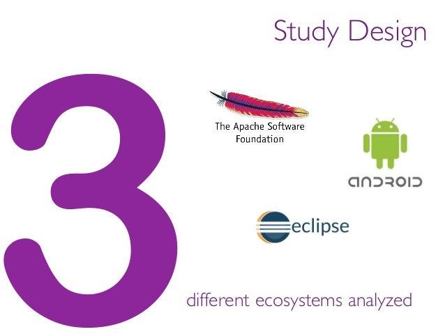3different ecosystems analyzed Study Design