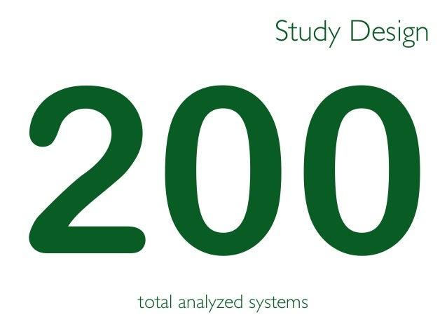 200 Study Design total analyzed systems