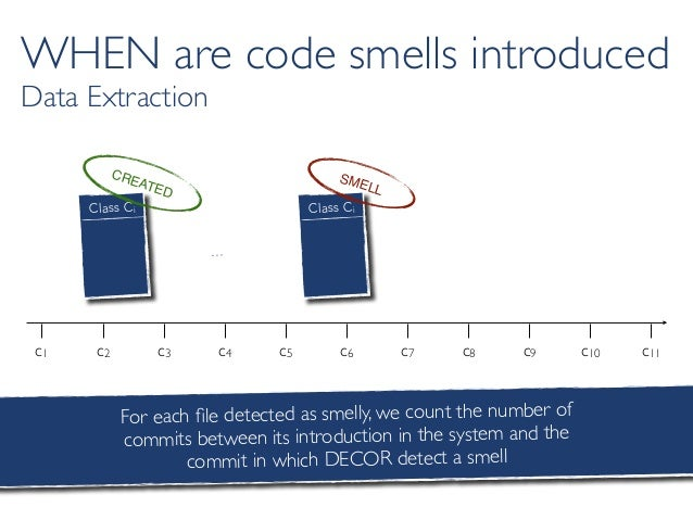 c1 c2 c3 c4 c5 c6 c7 c8 c9 c10 c11 Class Ci CREATED Class Ci SMELL … Ci For each file detected as smelly, we count the numb...