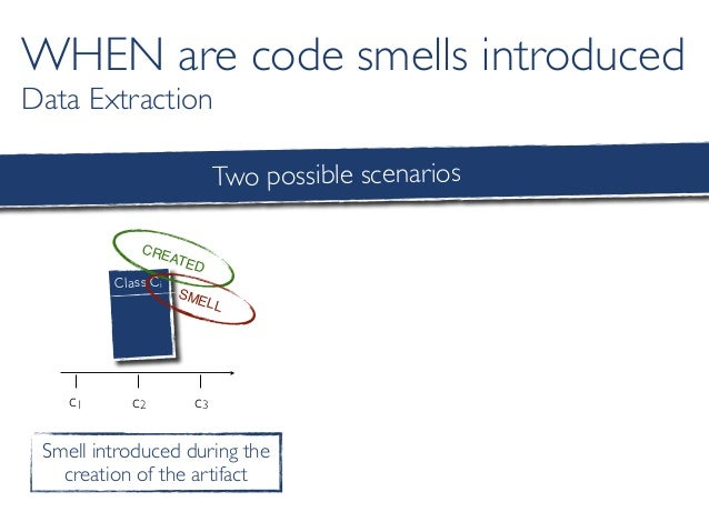 c1 c2 c3 Class Ci CREATED SMELL Smell introduced during the creation of the artifact Two possible scenarios WHEN are code ...