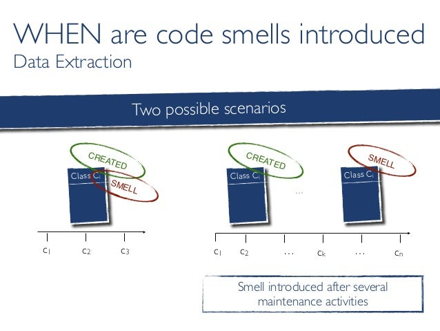 c1 c2 c3 Class Ci CREATED SMELL Smell introduced after several maintenance activities Two possible scenarios c1 c2 … ck cn...
