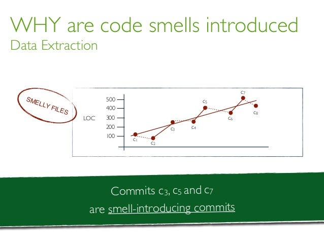 SMELLY FILES 100 200 300 400 500 WHY are code smells introduced Data Extraction c1 c2 c3 c4 c5 c6 c7 c8 LOC Commits c3, c5...