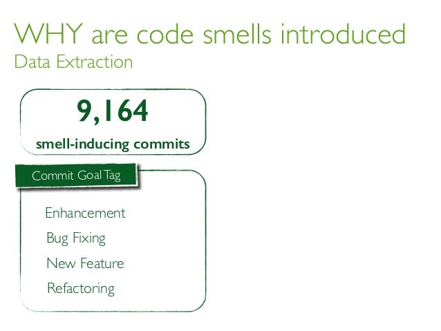 WHY are code smells introduced Data Extraction Commit GoalTag Enhancement Bug Fixing New Feature Refactoring 9,164 smell-i...
