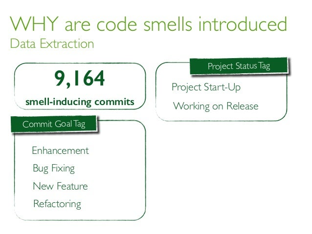 WHY are code smells introduced Data Extraction Commit GoalTag Project StatusTag Enhancement Bug Fixing New Feature Refacto...