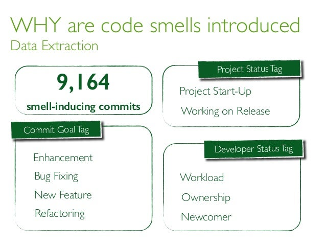 WHY are code smells introduced Data Extraction Commit GoalTag Developer StatusTag Enhancement Bug Fixing New Feature Refac...