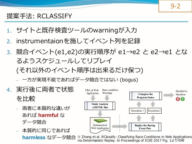 RClassify: Classifying Race Conditions in Web Applications via Deterministic Replay Slide 3