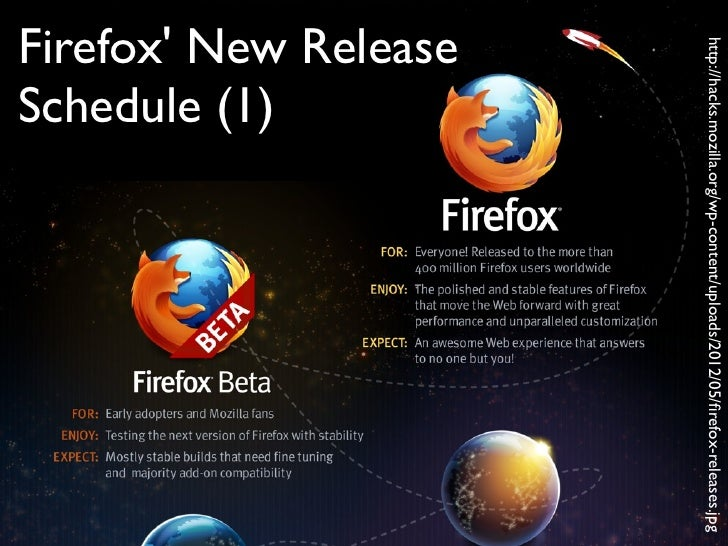 http://hacks.mozilla.org/wp-content/uploads/2012/05/firefox-releases.jpgFirefox New ReleaseSchedule (1)