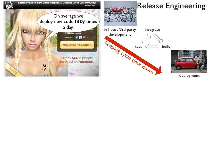 Release Engineering  The Build System Requires                  On average we            deploy new code fifty times  Signi...