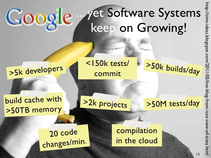 http://tims-ideas.blogspot.com/2011/05/live-blog-from-icse-view-of-icses.html                   ... yet Software Systems  ...