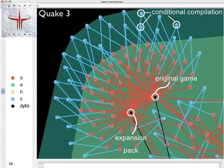 Quake 3               conditional compilation                            original game               expansion            ...