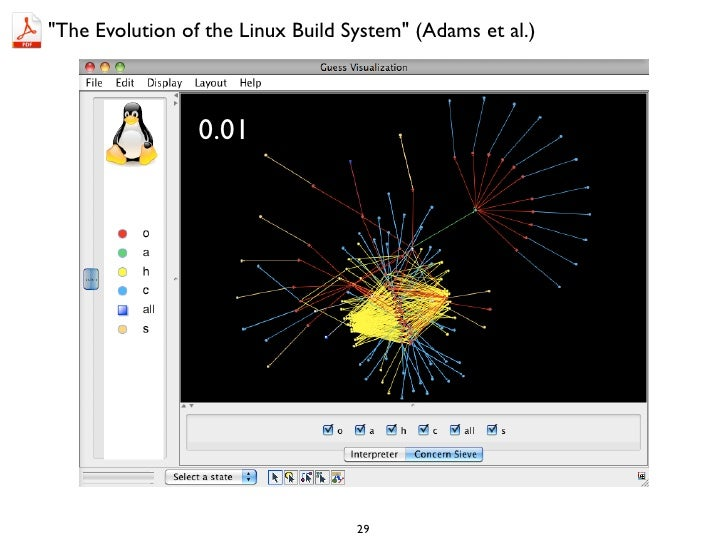 """The Evolution of the Linux Build System"" (Adams et al.)            Linux 2.6.16.18                 0.01                  ..."