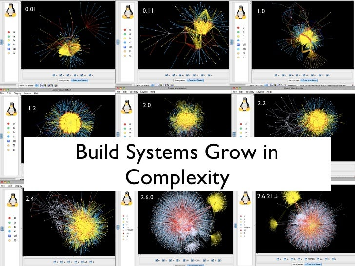 "0.01                        0.11                       1.0""The Evolution of the Linux Build System"" (Adams et al.)        ..."