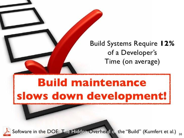 Build Systems Require 12%                                        of a Developer's                                       Ti...