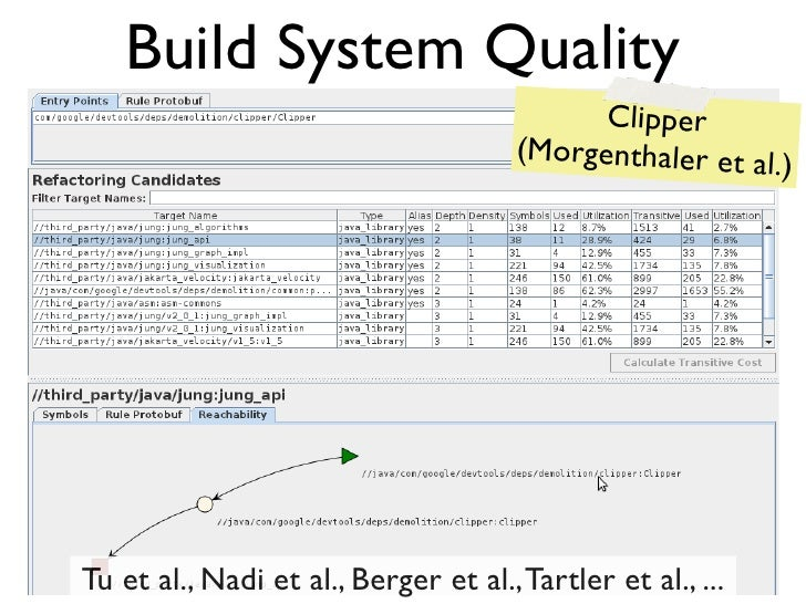 Build System Quality                                             Clipper                                       (Morgenthal...