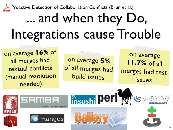 Proactive Detection of Collaboration Conflicts (Brun et al.)     ... and when they Do,  Integrations cause Troubleon averag...
