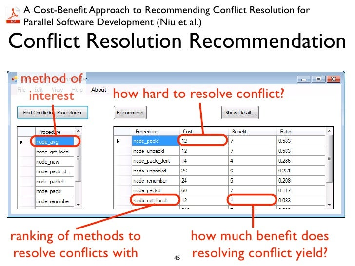 A Cost-Benefit Approach to Recommending Conflict Resolution for  Parallel Software Development (Niu et al.)Conflict Resolutio...