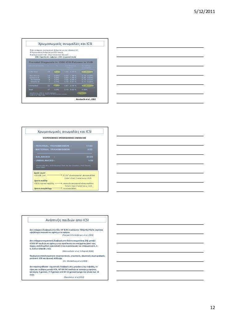 5/12/2011         Χρωμοσωμικές ανωμαλίες και ICSIΔεν υπάρχουν συστηματικά δεδομένα για την κλασσική IVFΠεριορισμένα δεδο...