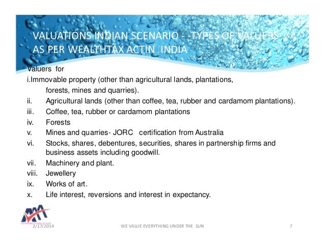shares n goodwill valuations Best ways of solving valuation of goodwill & shares.