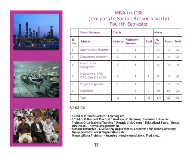 an examination of the two sides of corporate social responsibility csr Corporate social responsibility 1 a csr is the heart and soul of modern corporations and is animportant standard for corporate governancecsr is an.