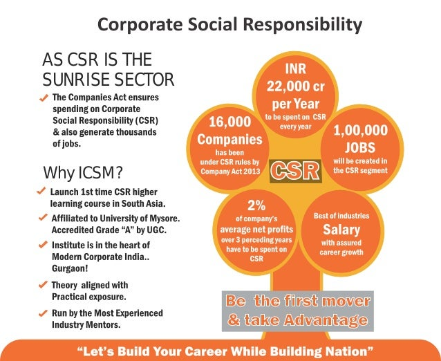 phd thesis corporate social responsibility india Check it here phd thesis corporate social responsibility phd thesis on   comcorporate social responsibility in india trends issues and strategies 23 mar.