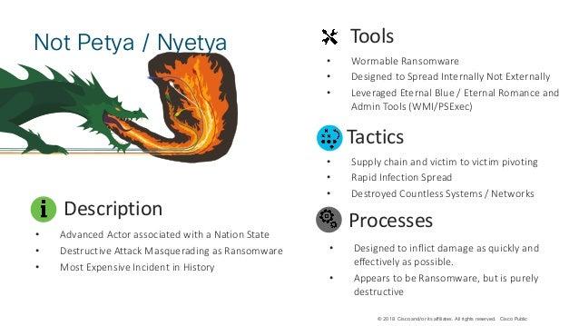 ICS Cyber Security Effectiveness Measurement Slide 2