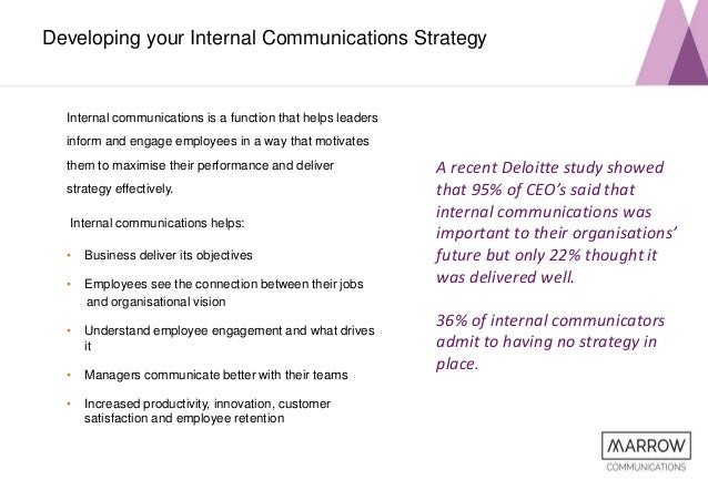 case study internal communication Body language secrets, how to deal with difficult people, danger phrases, power phrases, and more - duration: 35:15 effective communication skills with.